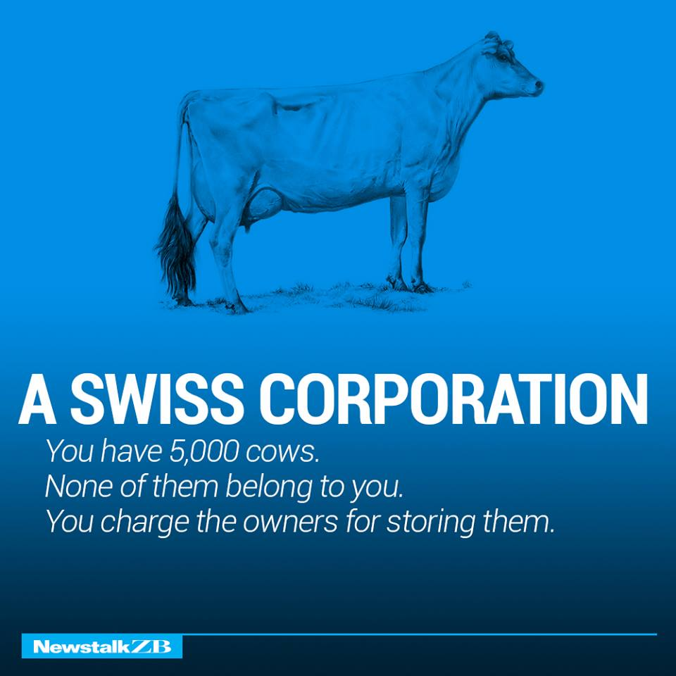 10 - Swiss Corporation